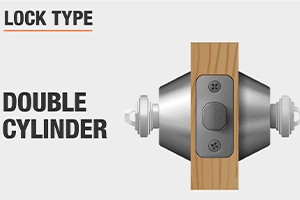 Lock type double cylinder